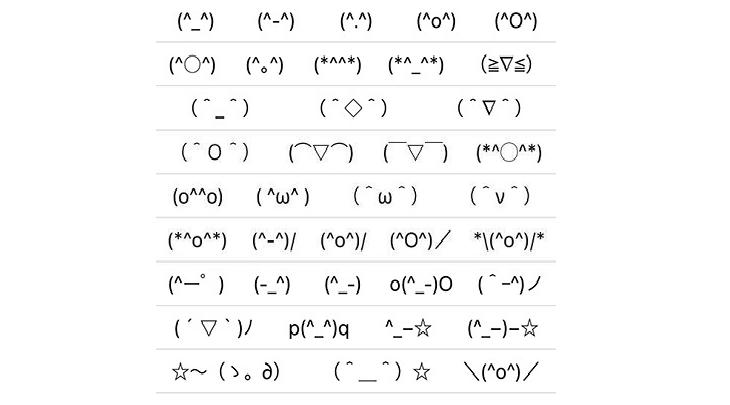 How To Unlock The Hidden Emoticon Keyboard On IOS