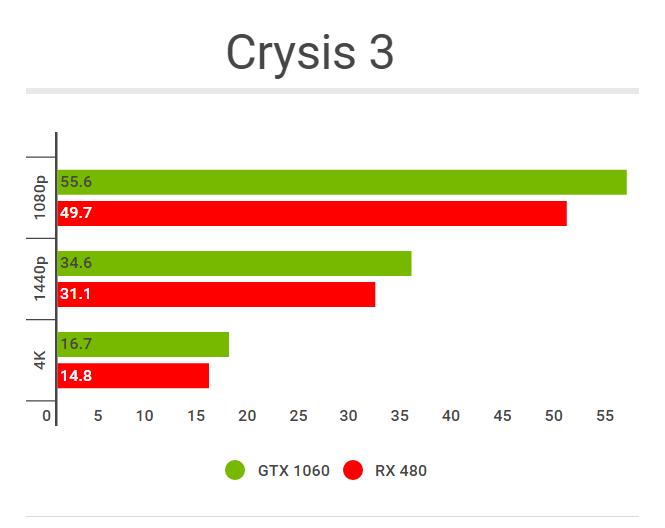 crysis_3 _ 02