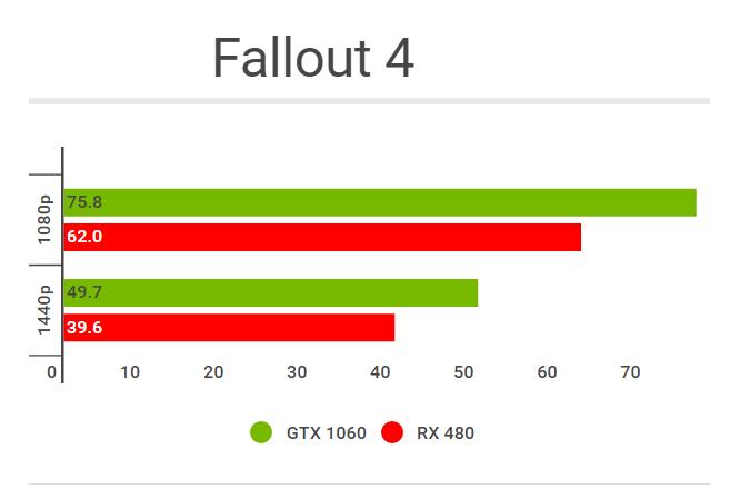 fallout_4 _ 05
