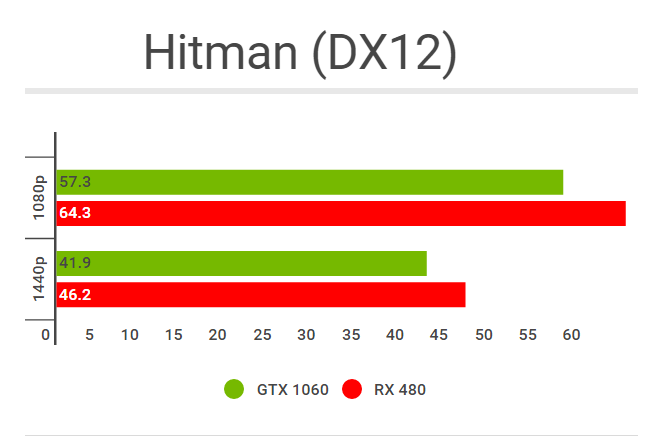 hitman _ 08