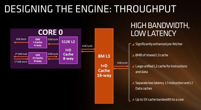 AMD-Zen-Throughput-03