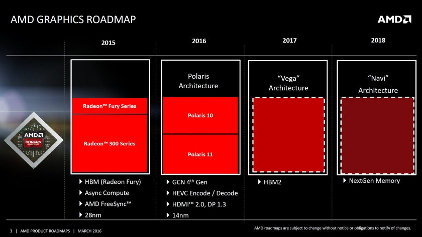 AMD Navi GPU roadmap - Next-gen memory