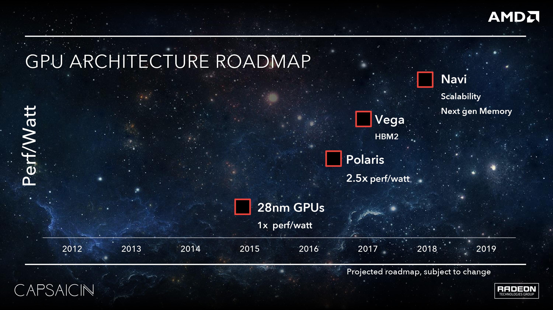 amd_gpu_roadmap_vega_2
