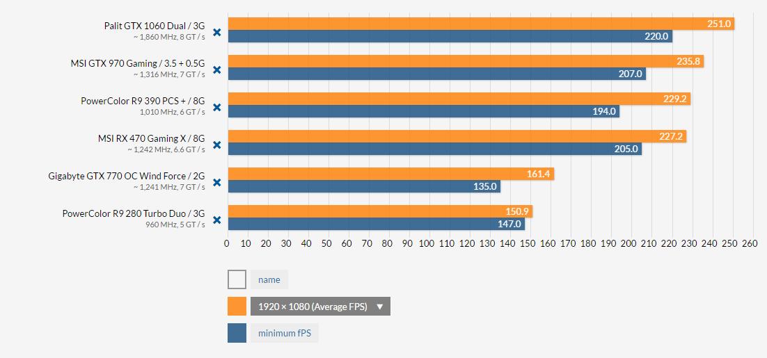 fifa17-demo-bench-1080p