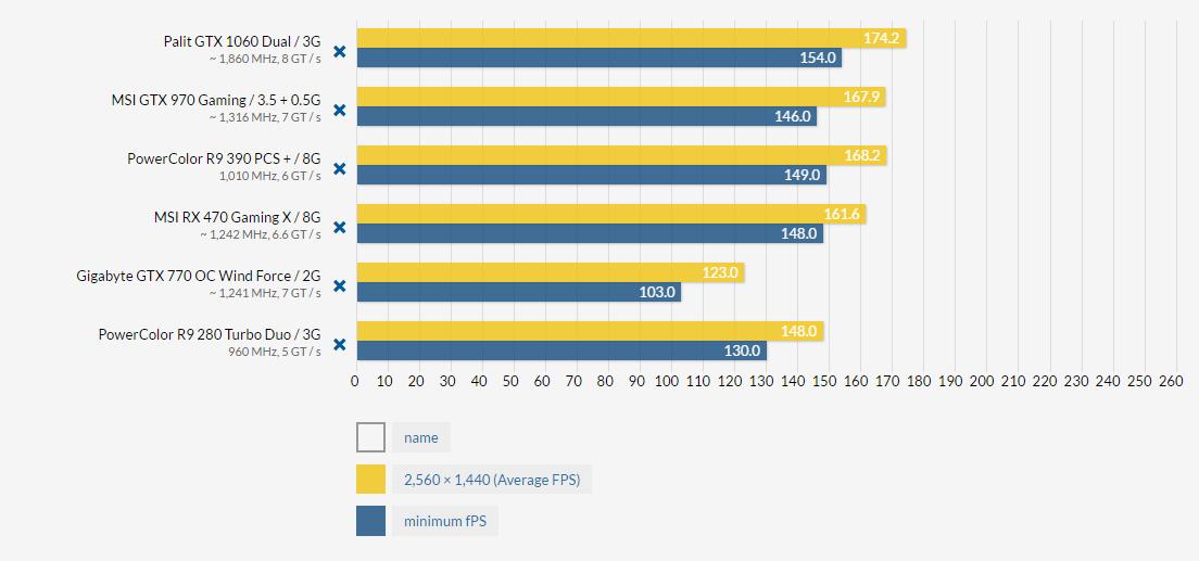 fifa17-demo-bench-1440p