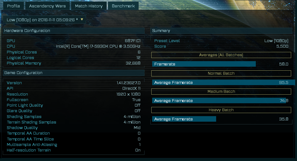 AMD Radeon RX 490 DX12 Benchmark Shows GTX 1080 Level Performance