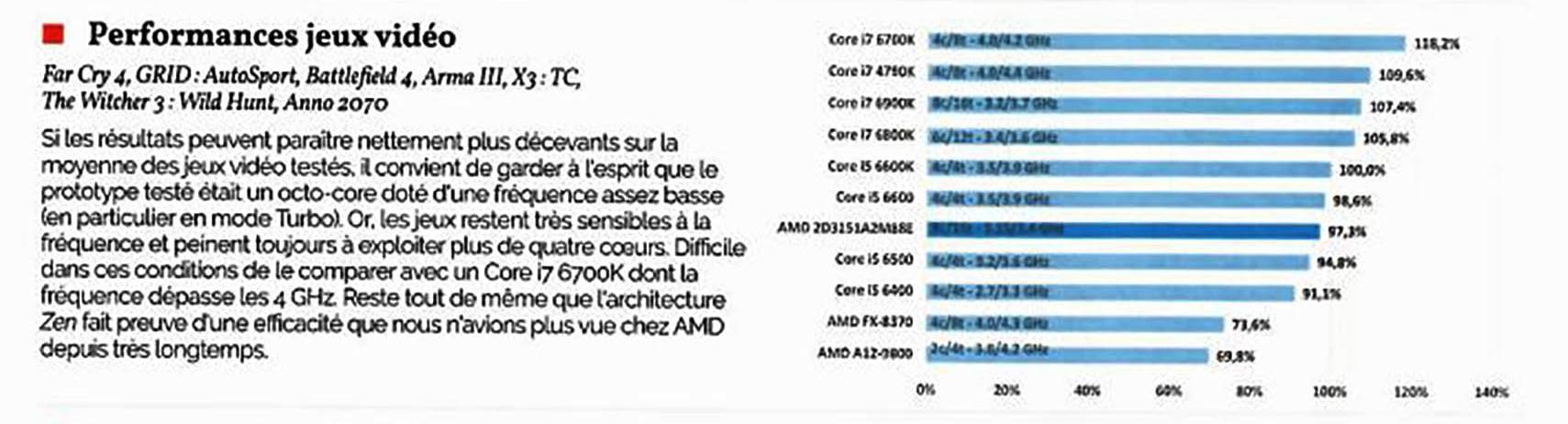 Intel Processor Comparison Chart Sticker Logo Core I3 I5 I7 Xeon Vpro Sandy Ivy Pc Laptop Blue Silver Black