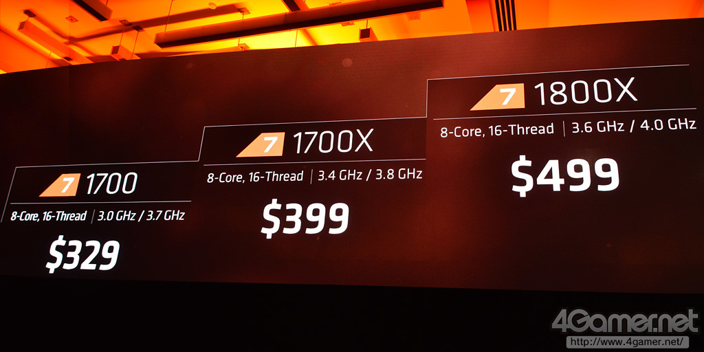 AMD Ryzen 7 launch processors out of stock