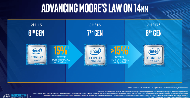 Intel 8th Gen Coffee Lake and Z370 motherboards - Q4 2017 Launch