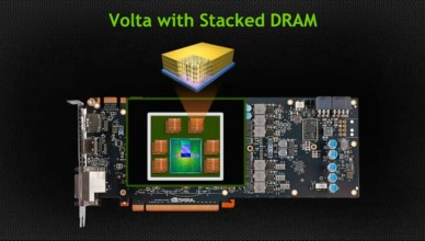 Nvidia GV100 GPU teased - Volta gaming GPUs not coming this year