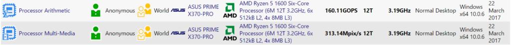 AMD Ryzen 5 1600 SiSoft benchmark