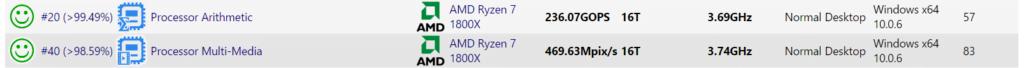 AMD Ryzen 7 1800X SiSoft benchmark