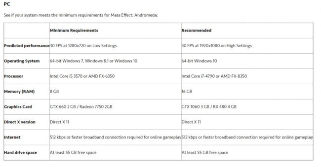 EA's Mass Effect Andromeda PC system requirements