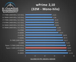 Ryzen 5 1600 single-core CPU-Z