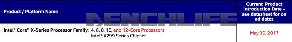 Intel 12-Core Skylake-X under Basin Falls X-Series