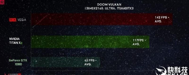 AMD RX Vega benchmark vs Nvidia Titan Xp - Fake?