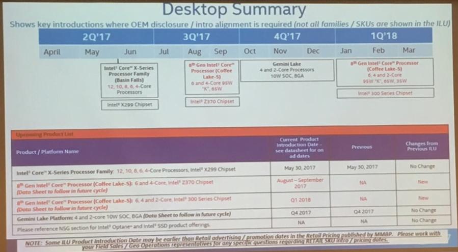 Intel 2017-2018 roadmap - Coffee Lake-S 6-core launch in August