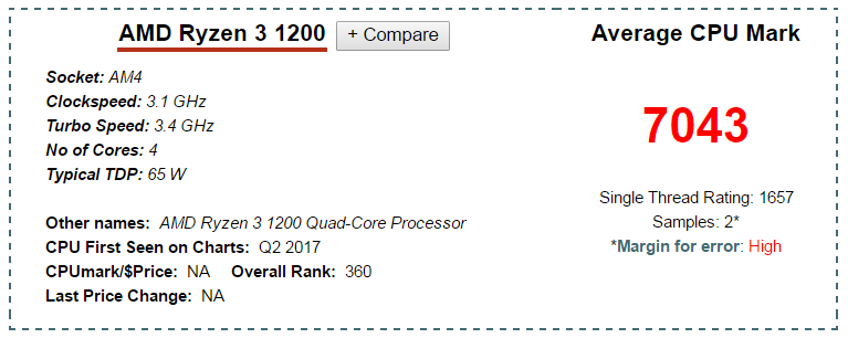 AMD Ryzen 3 1200 CPU Mark