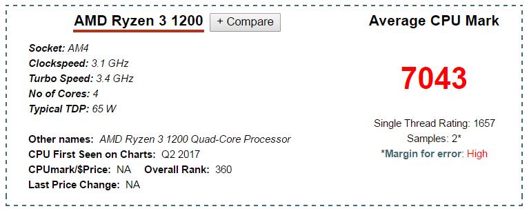 AMD Ryzen 3 1200 CPU Mark