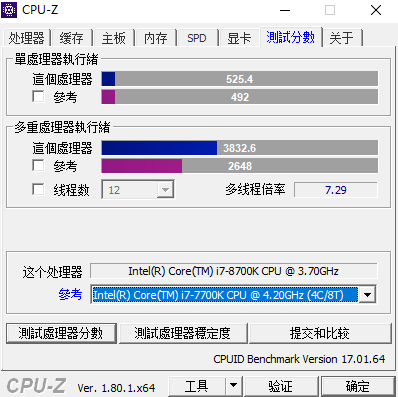 Intel Core i7-8700K CPU-Z benchmark