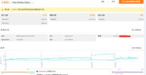 Core i7-8700K Fire Strike Ultra scores