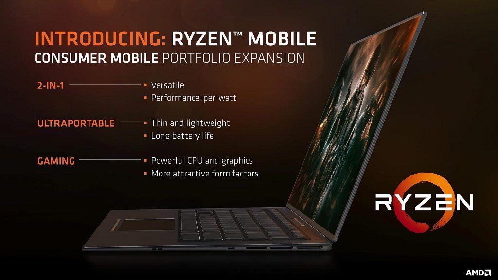 AMD's Ryzen 7 2700U Raven Ridge APU performance