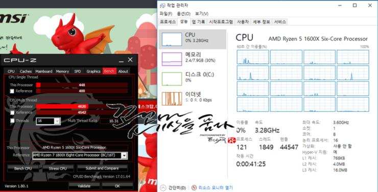 AMD Ryzen 5 1600X 8-core benchmarks