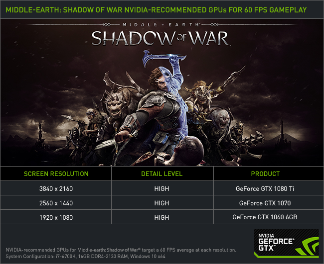 Nvidia GPUs for Middle-earth: Shadow of War - High
