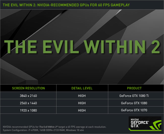 Nvidia-recommended GPUs for The Evil Within 2