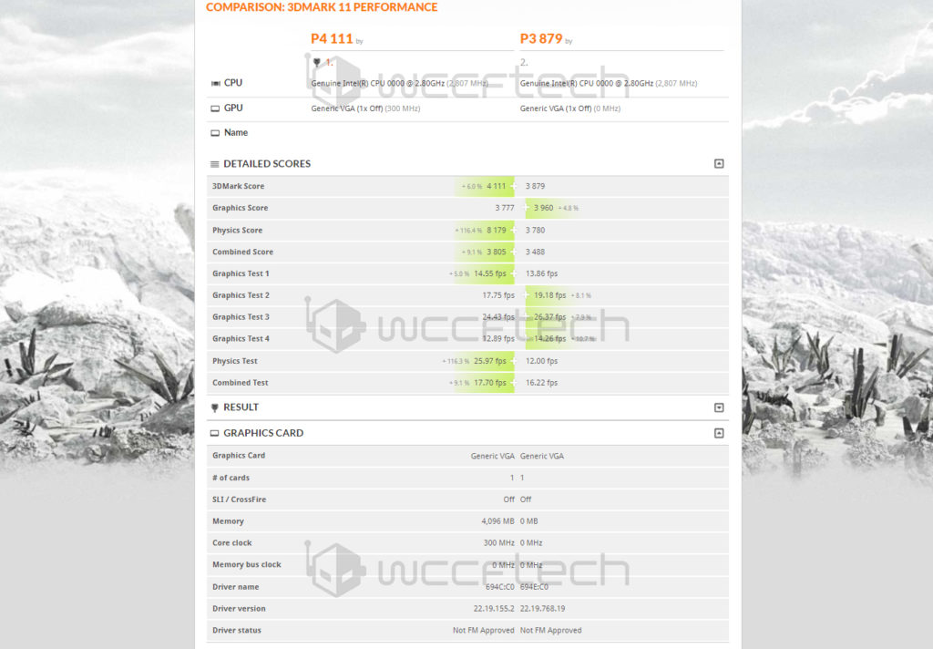 Intel Kably Lake G + AMD Radeon - 3DMark 11