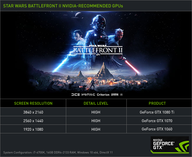 Nvidia-recommended GPUs for Star Wars Battlefront 2