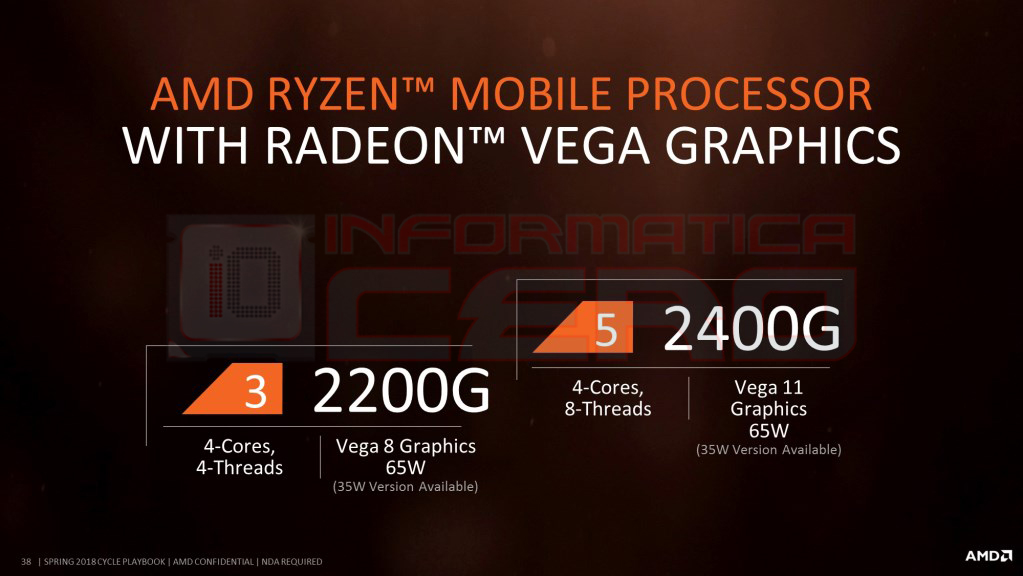 AMD Ryzen G series mobile APUs - Vega 11 & 8