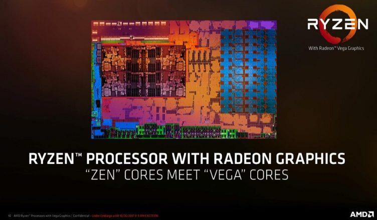 Ryzen 5 2500U gaming performance