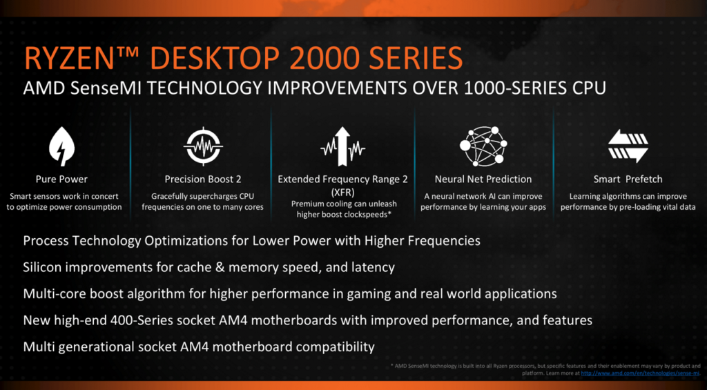 AMD Ryzen 2000 series features