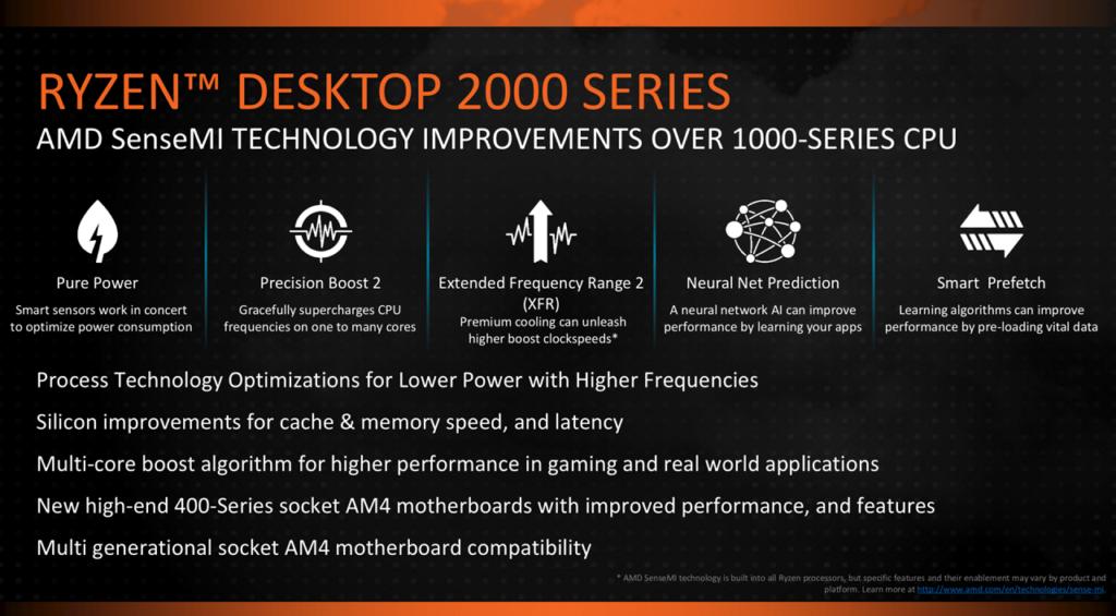4 3GHz Ryzen 7 2000 Series CPU beats Intel i7-8700K in