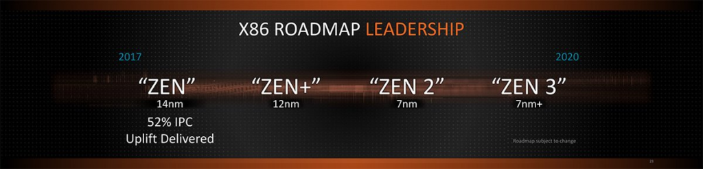 AMD x86 roadmap - 7nm Zen 2 and Zen 3