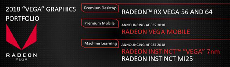 AMD Radeon Graphics Roadmap update: Vega portfolio