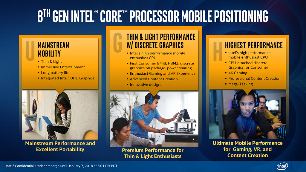Intel 8th Gen G-series processor specs