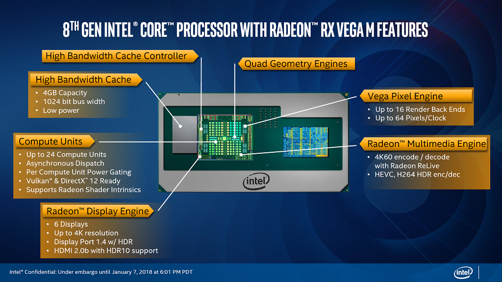 Intel Core Processor with Radeon RX Vega M Graphics features
