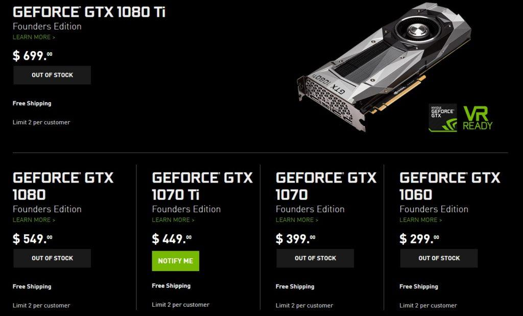 Nvidia high-end GPU prices skyrocket