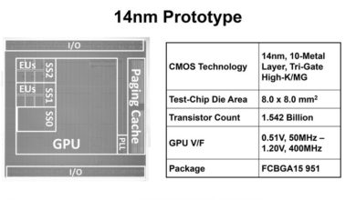Photo of New 14nm Prototype Isn't a future Intel Discrete GPU, Company clarifies