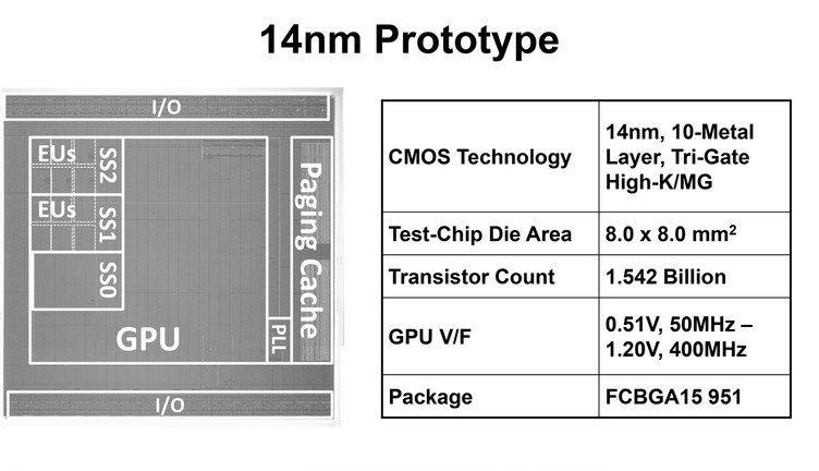 Intel prototype GPU unveiled at ISSCC