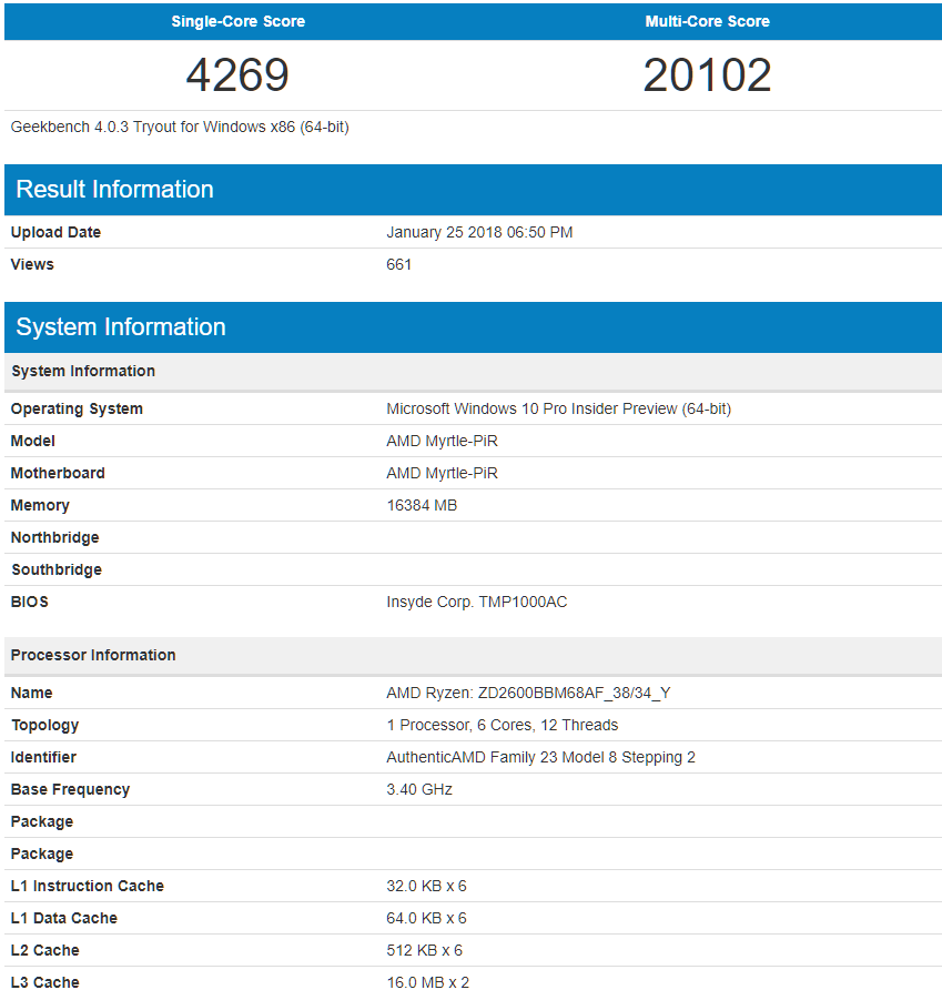 Ryzen 5 2600 Geekbench performance
