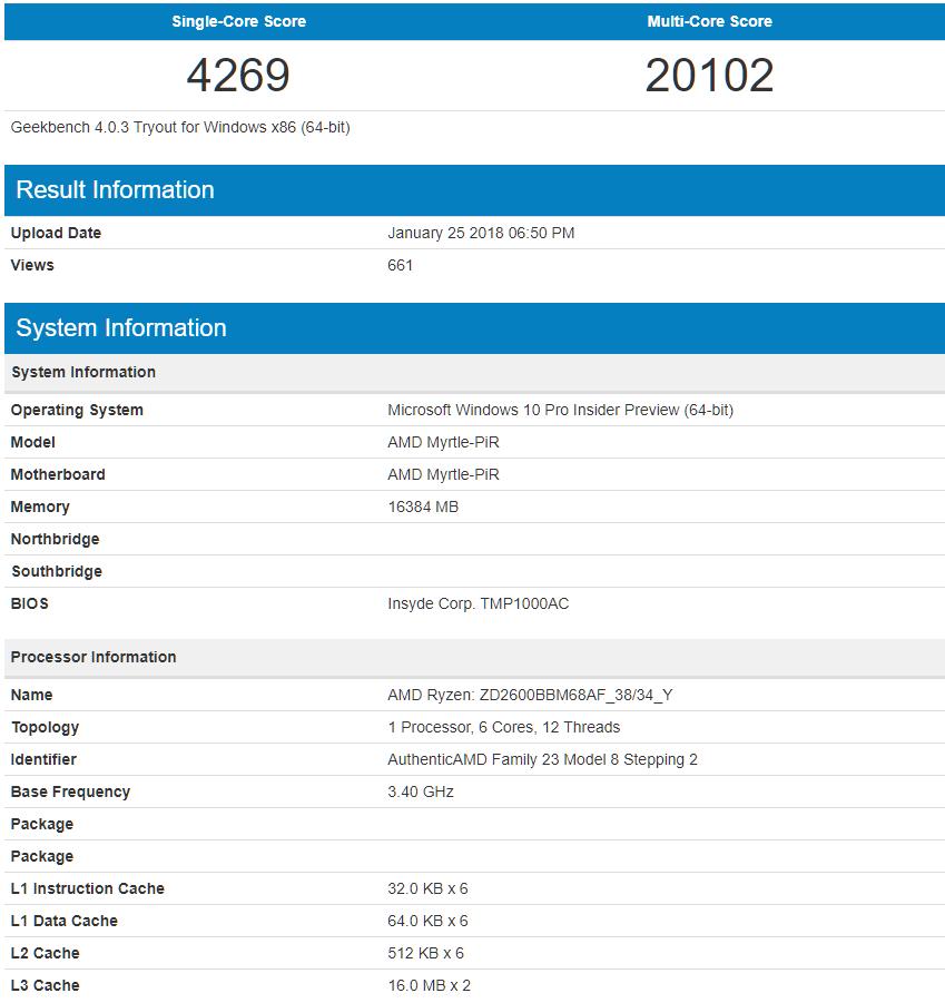Ryzen 5 2600 Geekbench performance