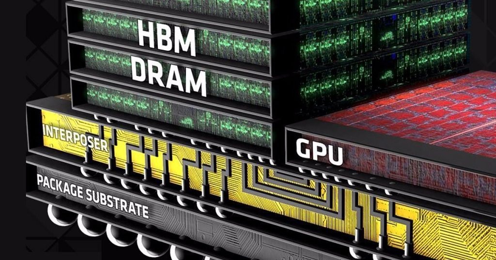 AMD GPU production and shortage in memory