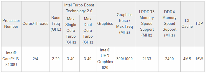 Intel Core i3-8130U specifications