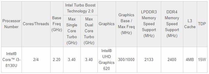 Intel Core i3-8130U specifications