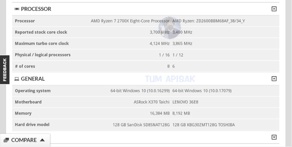 AMD Ryzen 7 2700X 3DMark result leaks out
