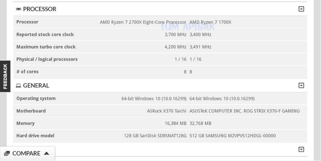 AMD Ryzen 7 2700X clocked at 4.2GHz boost