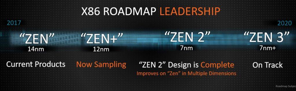 AMD Zen 2 7nm roadmap